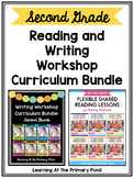 Second Grade Writing Workshop & Reading Workshop Mega Bundle