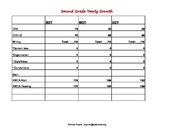 Second Grade Yearly Progress Sheet