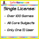 Second Grade Powerpoint Game Bundle - Single License