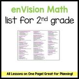 Second Grade enVision Topics List