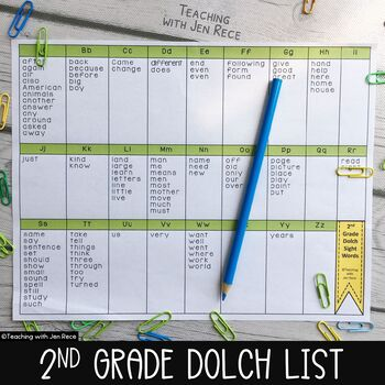 Second Grade/Grade Two Dolch Words Handout {100 Dolch Sight Words}