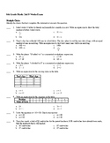 Second Nine Weeks Exam - Inequalities, Equations & Graphs