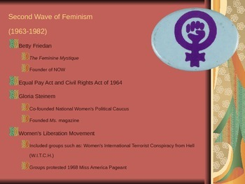 Second Wave of Feminism in U.S. History PowerPoint Presentation