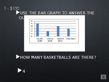 Second grade Jeopardy game MD.4.9 MD.4.10 Graphs