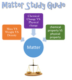 Secondary Biology Test Reviews on Matter (Answer Key Included)