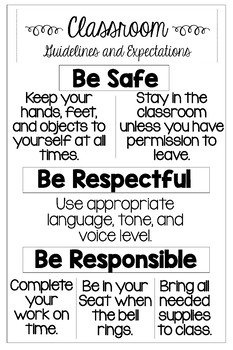 Secondary Classroom Rules - Can Customize!