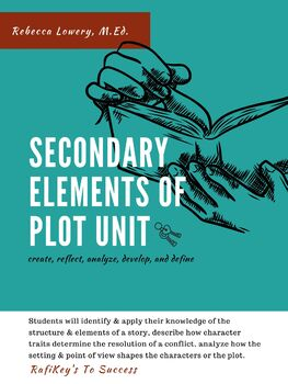 Secondary Elements of Plot Unit