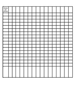Secondary Fluency Graph
