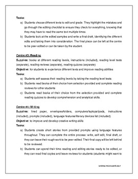 Secondary Level Learning Centres Introduction