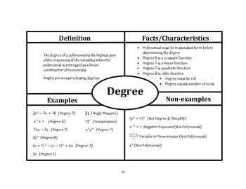 High School Math Common Core Vocabulary Secondary Math II/Alg II Teacher Edition