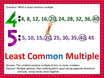 Secondary Math Power Pix - Set 1