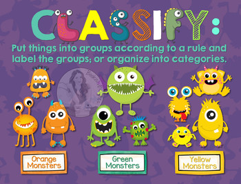 Secondary Math Terms & Definitions - Fun Monster Math Themed Poster - CLASSIFY