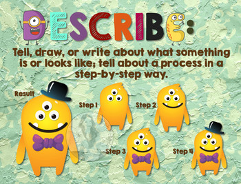 Secondary Math Terms & Definitions - Fun Monster Math Themed Poster - DESCRIBE