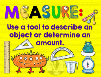 Secondary Math Terms & Definitions - Fun Monster Math Themed Poster - MEASURE