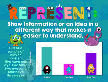 Secondary Math Terms & Definitions - Fun Monster Math Themed Poster - REPRESENT
