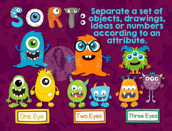 Secondary Math Terms & Definitions - Fun Monster Math Themed Poster - SORT