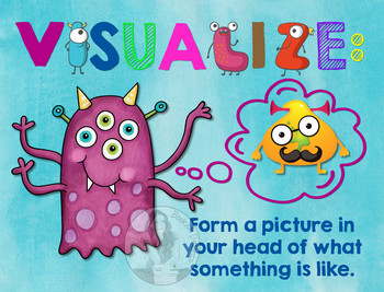 Secondary Math Terms & Definitions - Fun Monster Math Themed Poster - VISUALIZE