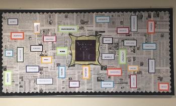 Secondary Motivational Bulletin Board