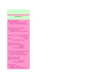 Secondary Novel List
