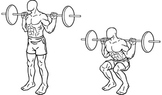 Secondary Parallel Squats with Barbell Fitness Lesson Plan with PEER ASSESSMENT