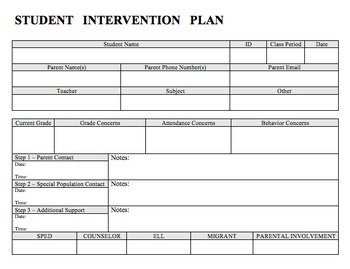 Secondary Student Intervention Plan [editable]
