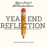 Secondary: Year End Reflection (Editable + Any Content)
