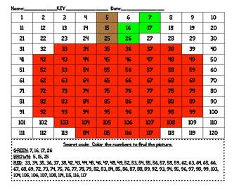 Secret Code:  Number Recognition hundreds charts to 120- Apple Hidden picture