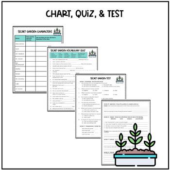 Secret Garden Unit Activities, Questions and Tests