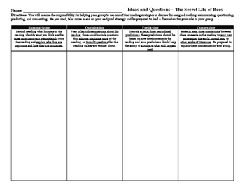 Secret Life of Bees - Group Literacy Assignment