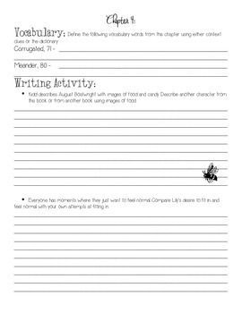 Secret Life of Bees Reading Journal Chapters 1-8