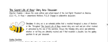 Secret Life of Bees' Story Arc Discussion