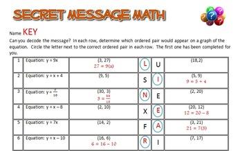 Secret Message Math - Translate between Equations & Graphs - Math Fun!