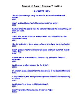 Secret of Sarah Revere Timeline & Key
