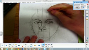 Secrets To Drawing The Eyes With Nose Three Quarter