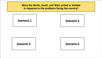 Sectionalism - Economic and Political Differences (LP + Docs + PPT + Charts)