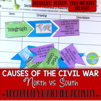 Sectionalism North and South Vocabulary Matching Activity