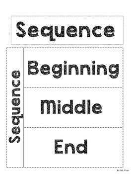 Secuencia Foldable