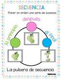 Secuencia (sequencing in Spanish)