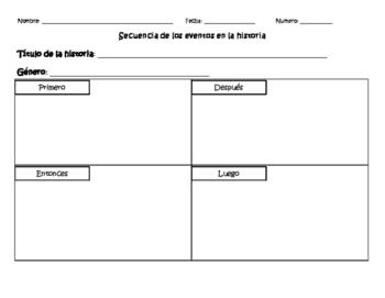Secuencia y Resumen