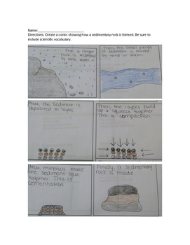 Sedimentary Rock Formation Comic