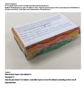 Sedimentary Rock Layers/ Law of Superposition Interactive Activity