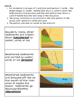 Sedimentary Rock Sequence Activity