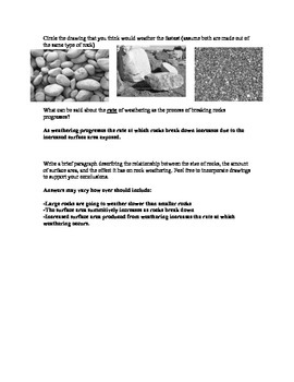 Sedimentary Rocks: An inquiry based investigaion of surface area and weathering