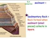 Sedimentary Rocks, Erosion (Rock Cycle) - Lesson Presentation, Diagrams, Videos