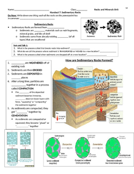 Sedimentary Rocks Guided Notes and Handout
