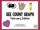 See Count Graph: February Edition!