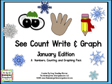 See, Count, Graph: January Edition