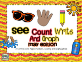 See Count Graph:  May Edition!