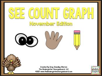 See Count Graph:  November Edition!