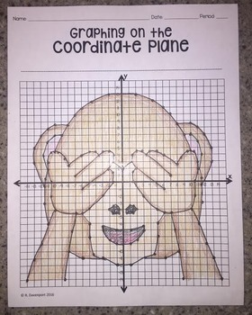 See- No- Evil EMOJI (Graphing on the Coordinate Plane)
